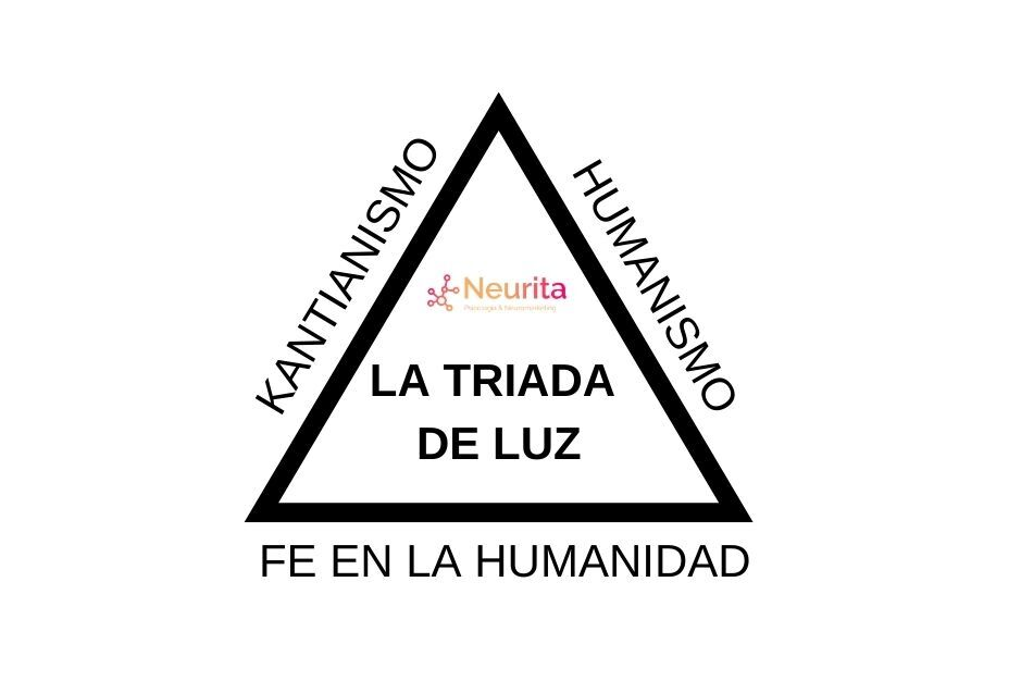 Triada de luz personalidad kantianismo humanismo fe humanidad neurita psicologia • Neurita 📣 Marketing Sanitario