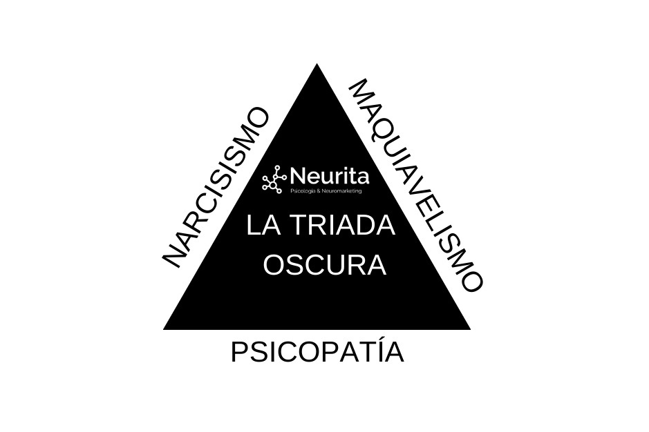 triada oscura de la personalidad psicologia neurita maquiavelismo psicopatia narcisismo 2 • Neurita 📣 Marketing Sanitario
